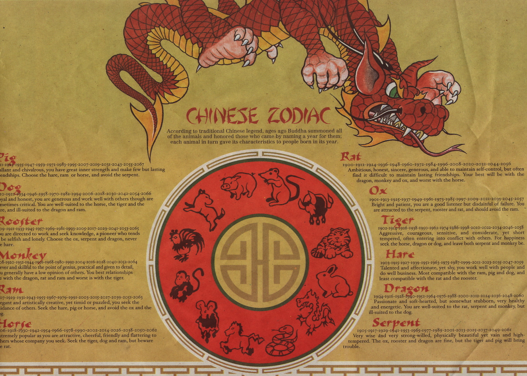 Old Fashioned image pertaining to printable chinese zodiac placemat